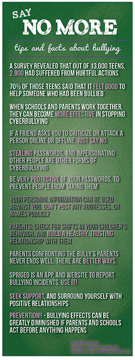 Tips and facts about bullying